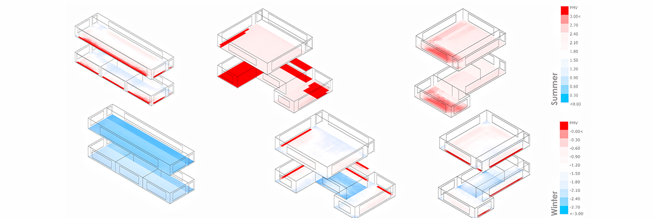 Heat maps of three different room layouts from the High Performance Building Lab